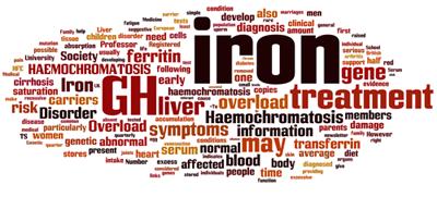 Wordcloud haemochromatosis